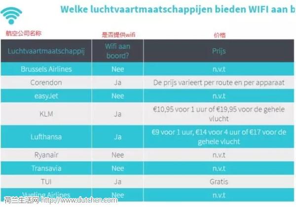 逆天啦!欧洲航线的飞机上将要实现4G网络