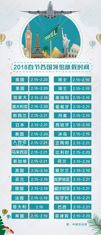 注意!二月起,这些新规将影响华侨华人的生活