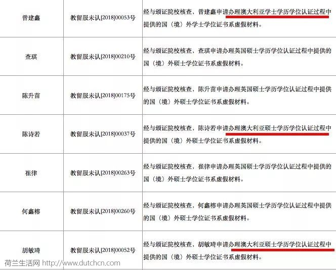 紧急通知!中国警告全体海外留学生,这些规定一旦触犯就惨了