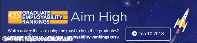 2018年QS大学毕业生就业力排名!中国进了前十!荷兰竟只有1所学校入围