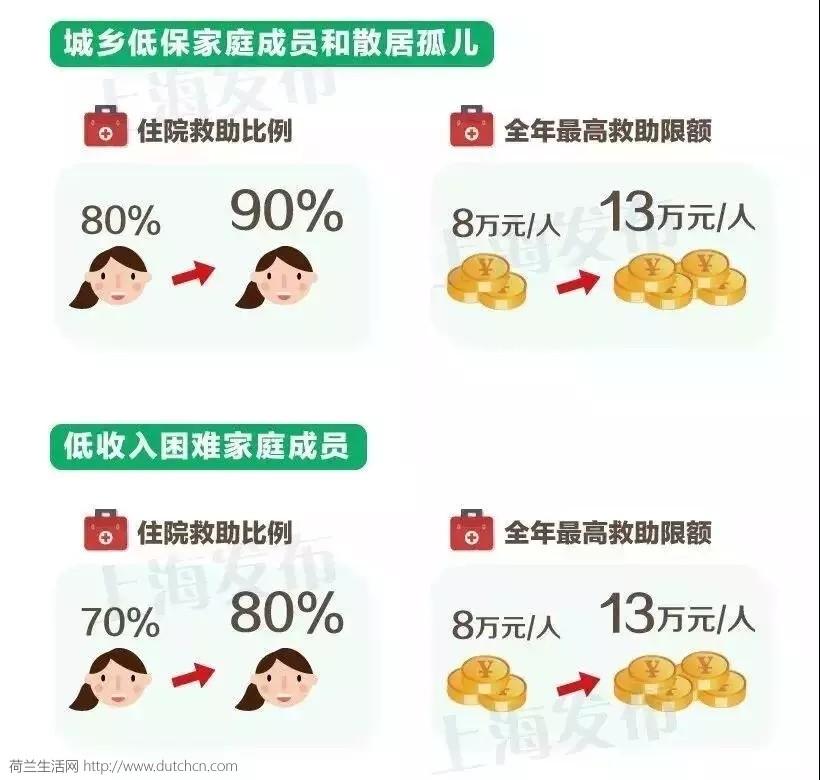 华侨华人请注意!七月起,这些新规将影响你的生活