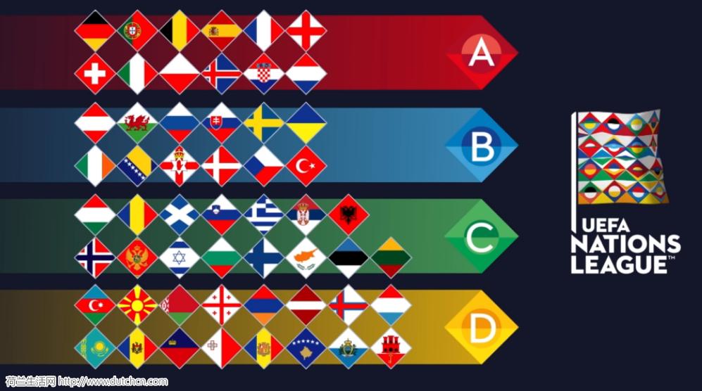 荷兰国家队参赛!第一届欧洲国家足球联赛明天开踢