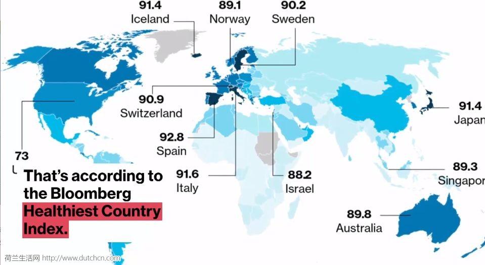 2019全球最健康国家排名出炉!西班牙夺冠,英国排19,而中国…