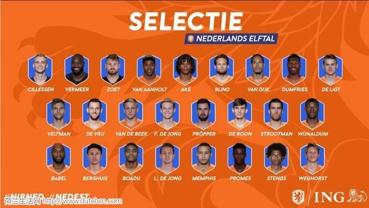 荷兰队新一期集训大名单:范迪克领衔,德里赫特、德容在列