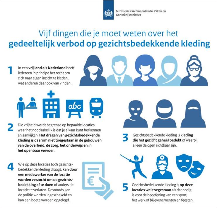 戴口罩会被罚款150欧?我们来看看荷兰禁蒙面法的具体细则