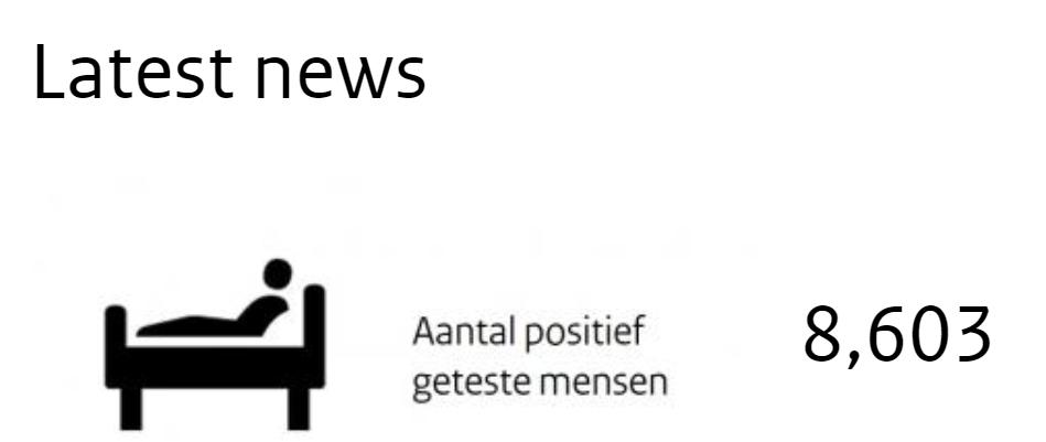 快讯!荷兰新增感染人数1172、死亡112,累计确诊人数8603