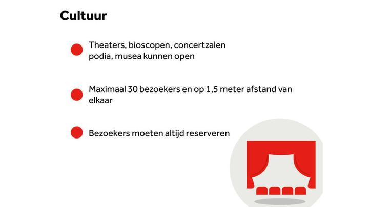 荷兰6月1日起如期放宽管制措施,乘公交不戴口罩罚款95欧元