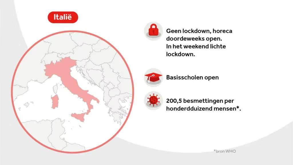 荷兰人对措施不满?看看欧洲其它国家的情况,日增四万感染,餐厅照常营业…